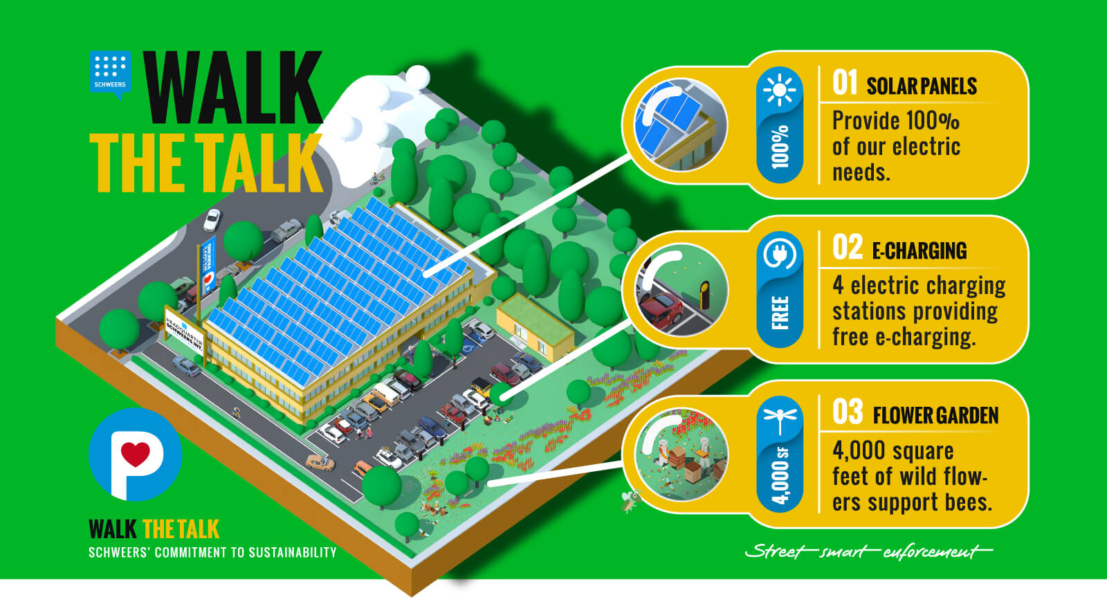Walk the Talk - Schweers' commitment to sustainability